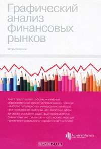 Графический анализ финансовых рынков