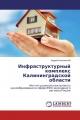 Инфраструктурный комплекс Калининградской области